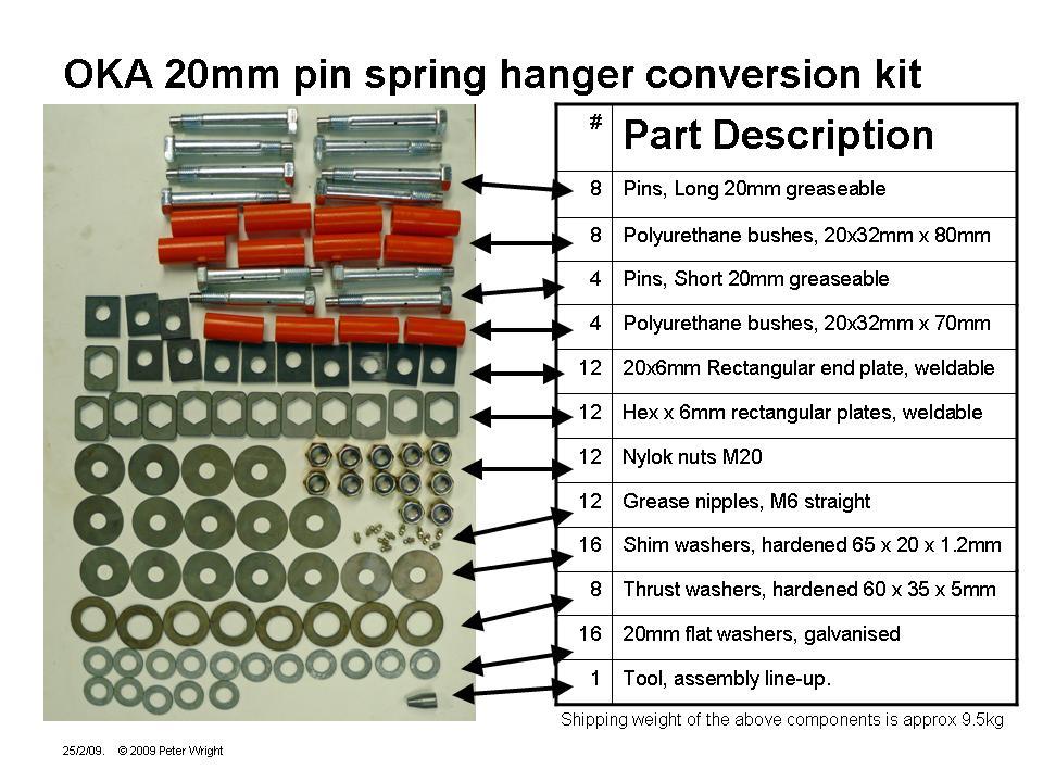 20mmSpringhangerconversionkitparts_2017-07-16.jpg