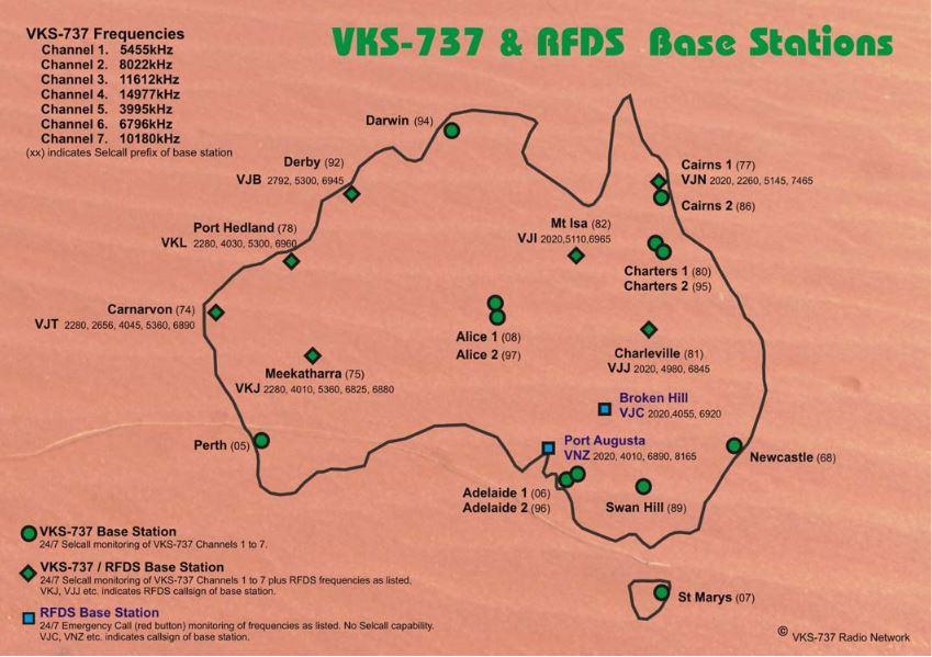 VKS-737andRFDSBaseStations.JPG